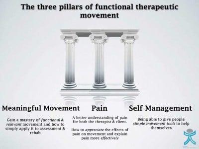 3 pillars j peg 1