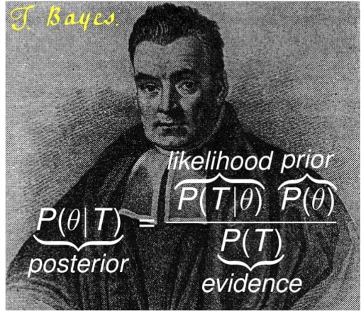 bayesian_inference